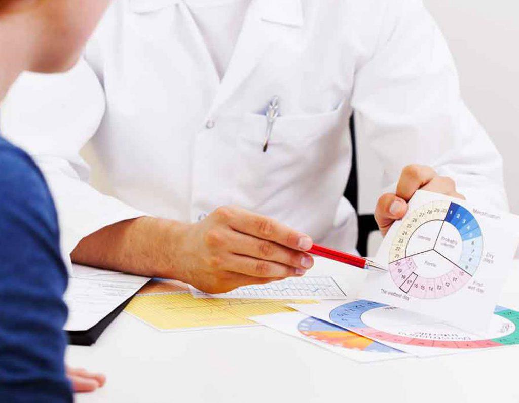 побочные эффекты контрацептивов